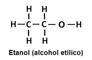 formula etanol
